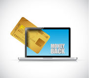Money back computer and credit cart Stock Photography