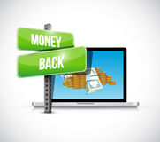 Money back and and computer laptop Stock Image