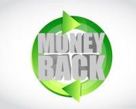 Money back green cycle illustration Royalty Free Stock Photo