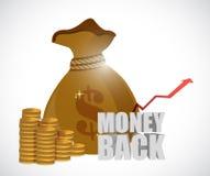 Money back and money back Royalty Free Stock Image