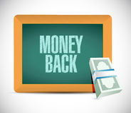 Money back sign on a chalkboard Royalty Free Stock Photos