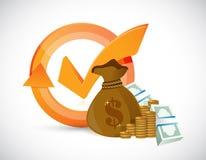 Money bag check mark cycle Stock Photography