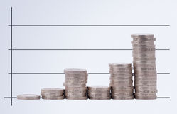 Money bar chart Royalty Free Stock Images