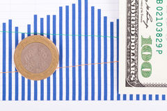 Money and Bar Chart Graph Royalty Free Stock Photos