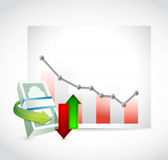 money business price falling. Royalty Free Stock Photo
