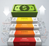 Money business staircase conceptual infographics. Royalty Free Stock Photography