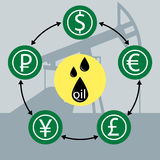 The money circulation around the oil. Vector of the circulation of money, the dollar, yen, franc, ruble, Euro oil around the oil rig on the background Stock Image