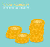 Money coins concept Royalty Free Stock Images