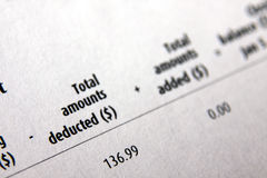 Money Deductions. A balance sheet from a financial statement Stock Photos