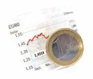 Free Money Exchange Stock Image - 35476591