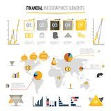 Money finance infographics. Money finance business infographic with financial icons and world map on background vector illustration Stock Photography