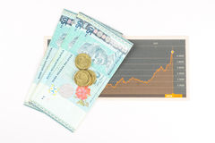 Money on fluctuating chart Royalty Free Stock Photo