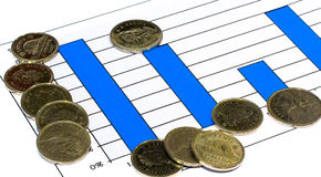 Money Graph. Coins on top of a Graph Stock Photography