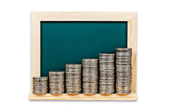 Money graph on chalkboard Royalty Free Stock Image