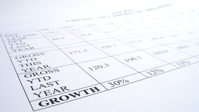 Money growth report Stock Photos