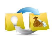 Money idea cycle illustration design Royalty Free Stock Photo