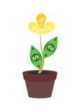 Money and idea Stock Photos
