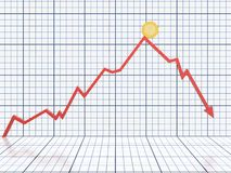 Money loss. Business graph with red arrow which shows money loss Stock Images