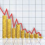 Money loss. Business graph moving down and showing money loss Royalty Free Stock Photos