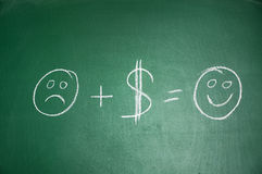 Money makes you happy. On green chalkboard Royalty Free Stock Image