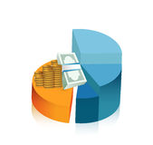 Money pie chart illustration design Stock Photography