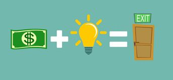 Money plus ideas equals exit royalty free illustration