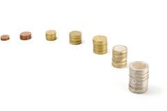Money scale Stock Image