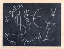 Money sign on blackboard Royalty Free Stock Image