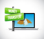 Money transfer computer sign and money Royalty Free Stock Photos