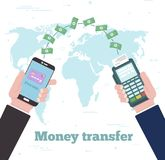 Money transfer concept in line art style. Banking and finance, ecommerce service, mobile payment, retail and shopping. Transfer money with smartphone to pos Stock Photos