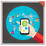 Money  transfer mobile set dollar euro Baht currency paying sale vec Royalty Free Stock Photos