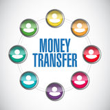 Money transfer people network illustration design Royalty Free Stock Photography