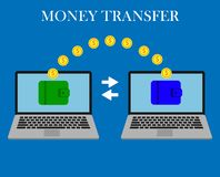 Free Money Transfer. Two Laptops With Wallets On Screen And Transferred Gold Coins. Send Money Online, Remittance, Online Payment, Royalty Free Stock Photography - 165017507