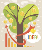 Money tree. Business idea Stock Photography
