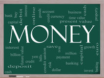 Money Word Cloud Concept on a chalkboard Royalty Free Stock Image
