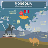 Mongolia  infographics, statistical data, sights Royalty Free Stock Photo