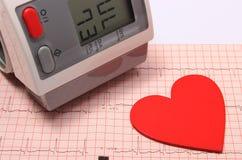 Moniteur de forme de coeur et de tension artérielle sur l'électrocardiogramme Photos libres de droits