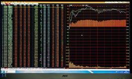 Monitor de computadora del índice compuesto de Shangai del 10 de julio de 2015 Imagen de archivo