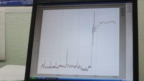 Monitor de computadora moderno ancho del primer que muestra el gráfico metrajes