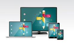 Monitor de computadora, ordenador portátil, PC de la tableta, y smartphone móvil Fotografía de archivo libre de regalías