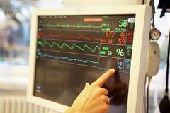 Monitor de sinais vitais Fotografia de Stock