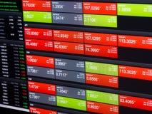 Monitor dello scrittorio di commercio di valute Fotografie Stock Libere da Diritti