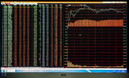 Monitor do computador do índice composto de Shanghai do 10 de julho de 2015 Imagem de Stock