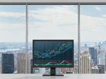 Monitor with forex chart. Standing in office Royalty Free Stock Photos