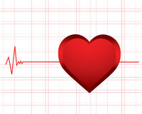 Monitor heartbeat Royalty Free Stock Photos