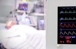 Monitor na sala. unidade de cuidados intensivos. imagem de stock royalty free