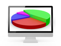 Monitor and Pie Chart Royalty Free Stock Image