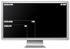 Monitor resolution size Royalty Free Stock Images