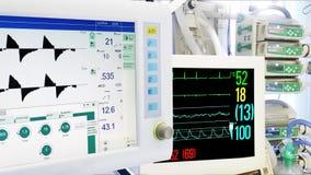 Monitoraggio cardiaco e della funzione vitale meccanico di ventilazione polmonare, in ICU video d archivio