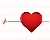 Monitore a pulsação do coração Fotos de Stock Royalty Free